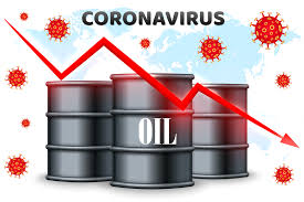 Corona Virus has reduced the demand for oil