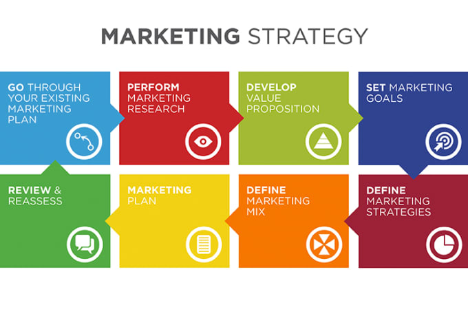 Implementation of marketing strategy